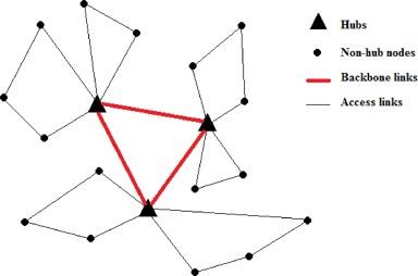 1-s2.0-S0305054818302120-gr1